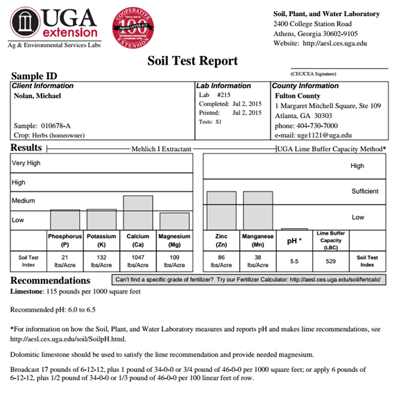 My Earth Garden Soil Test Results 7-2-15