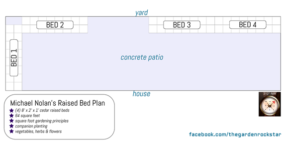 Michael Nolan&#39;s Raised Bed Patio Design Plan 2013
